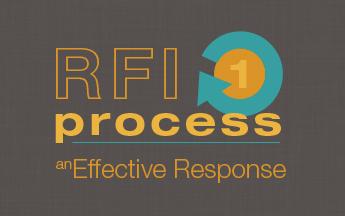 rfiprocess1